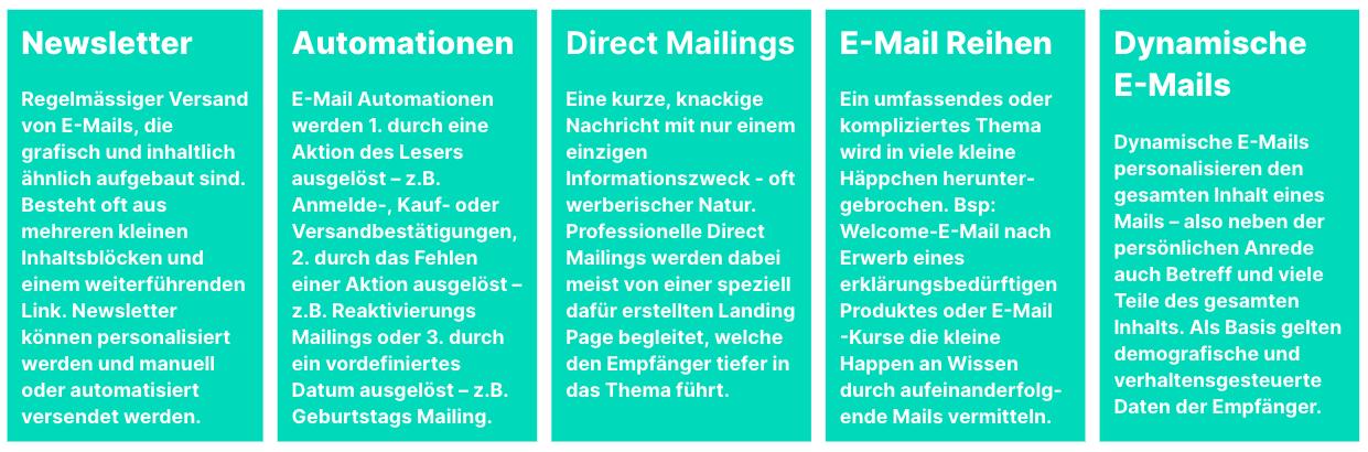 EmailMarketingRatgeber